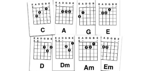 Guitar Chords 247 Free Chord Charts And Printable Chord Sheets